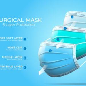 OP-Masken
